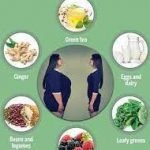Meal Schedule To Control Obesity